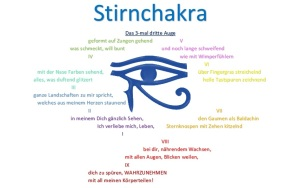 Stirnchakra9